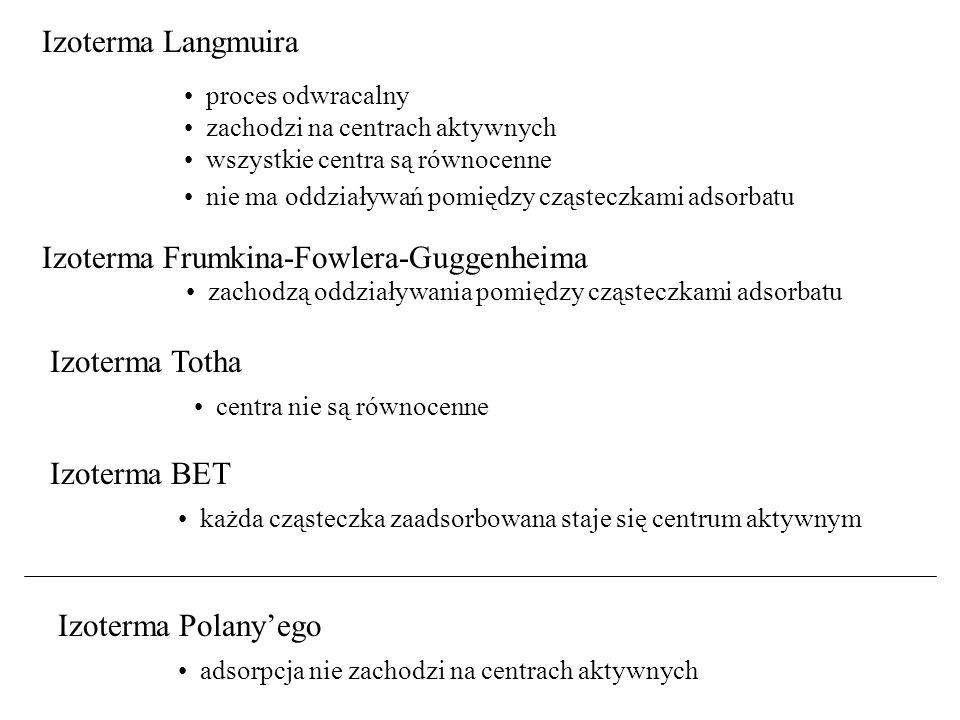 Izoterma Frumkina-Fowlera-Guggenheima