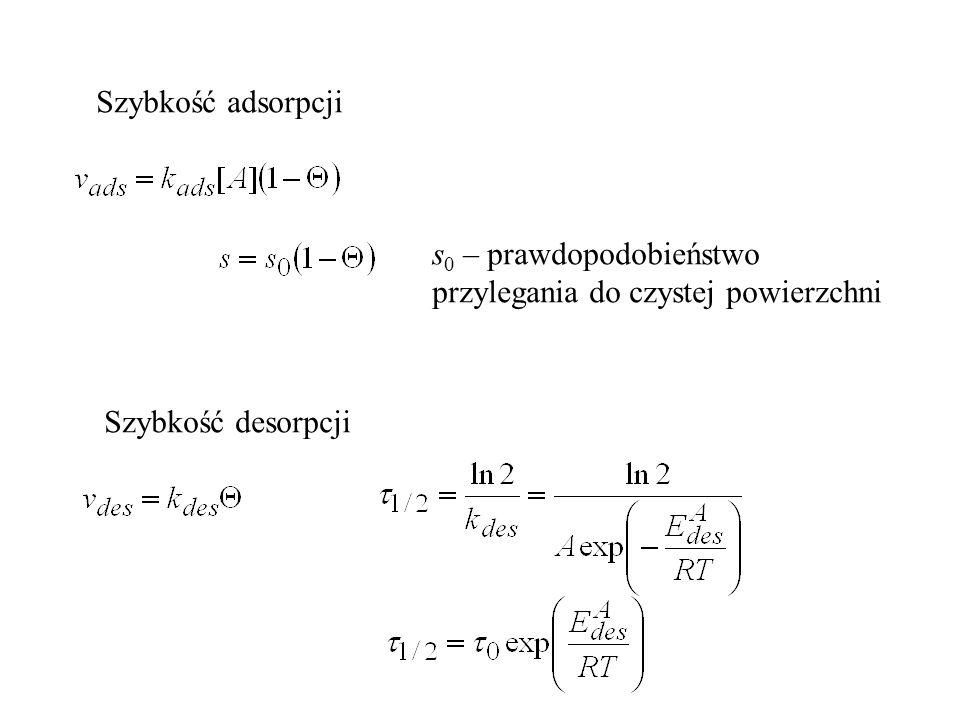 Szybkość adsorpcji s0 – prawdopodobieństwo przylegania do czystej powierzchni Szybkość desorpcji
