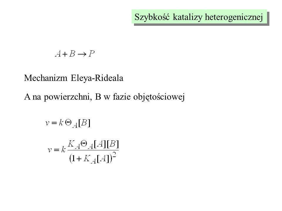 Szybkość katalizy heterogenicznej