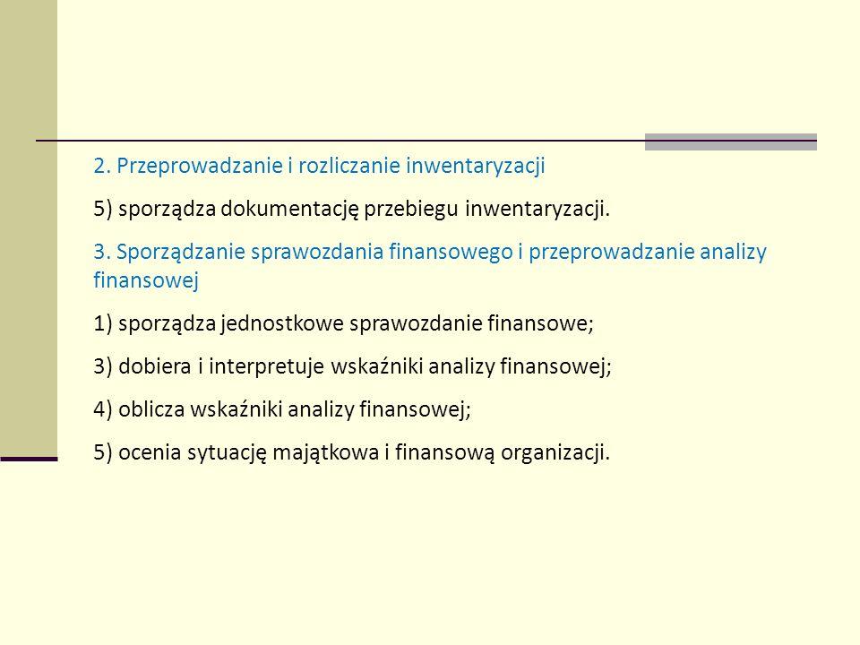 2. Przeprowadzanie i rozliczanie inwentaryzacji
