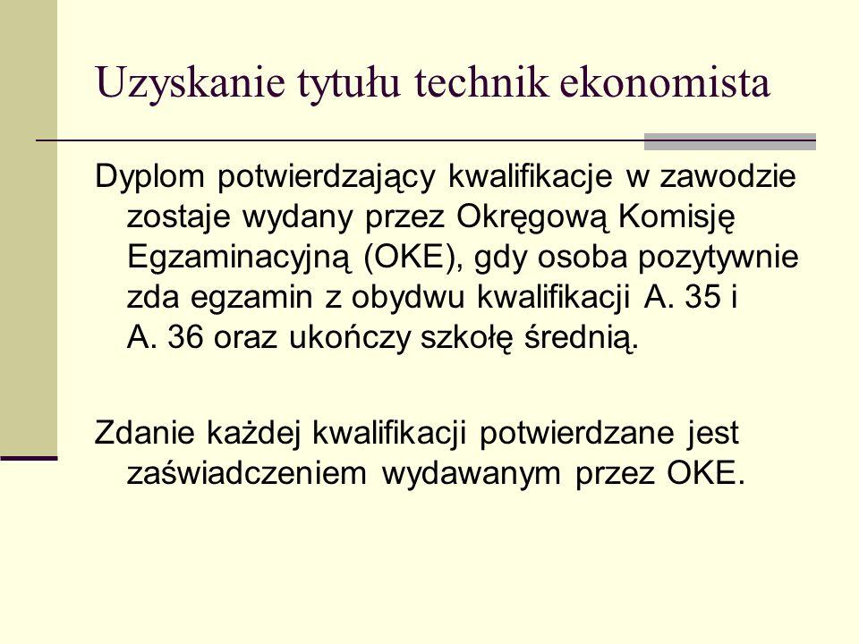 Uzyskanie tytułu technik ekonomista
