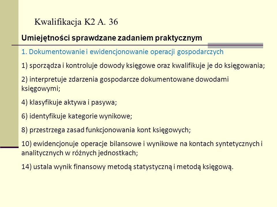 Kwalifikacja K2 A. 36 Umiejętności sprawdzane zadaniem praktycznym