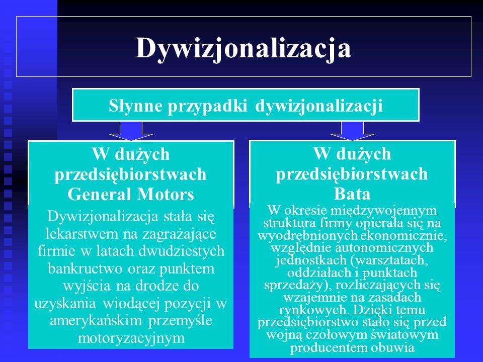 Dywizjonalizacja Słynne przypadki dywizjonalizacji