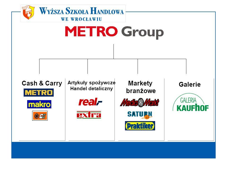 Cash & Carry Markety branżowe Galerie