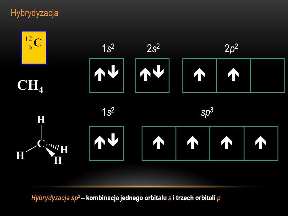   CH4   1s2 2s2 2p2 1s2 sp3 Hybrydyzacja