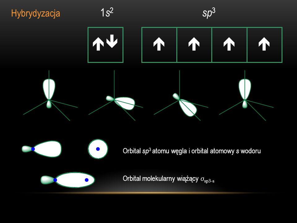 Hybrydyzacja   1s2 sp3. Orbital sp3 atomu węgla i orbital atomowy s wodoru.