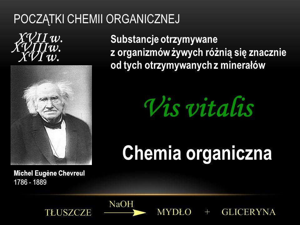 Vis vitalis Chemia organiczna XVII w. XVIIIw. XVI w.