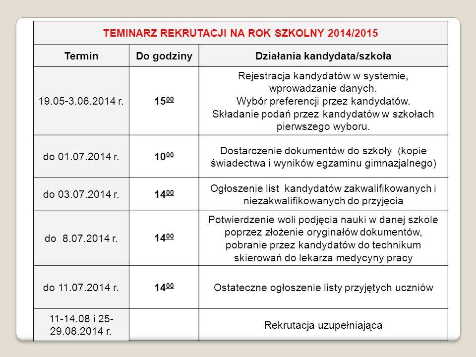 TEMINARZ REKRUTACJI NA ROK SZKOLNY 2014/2015 Termin Do godziny