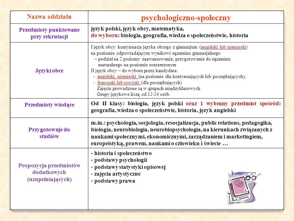 psychologiczno-społeczny