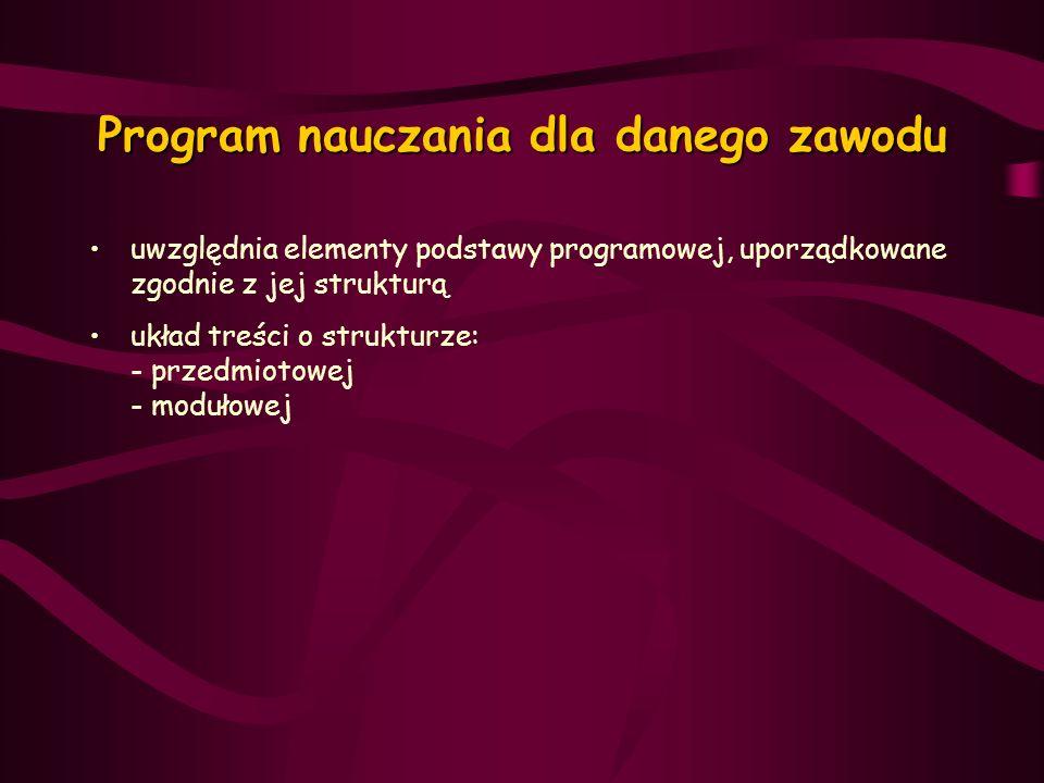 Program nauczania dla danego zawodu