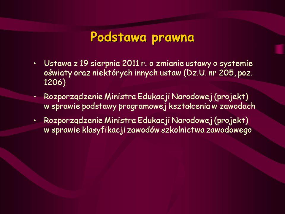 Podstawa prawna Ustawa z 19 sierpnia 2011 r. o zmianie ustawy o systemie oświaty oraz niektórych innych ustaw (Dz.U. nr 205, poz. 1206)