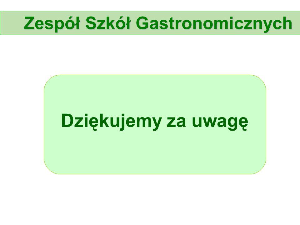 Zespół Szkół Gastronomicznych