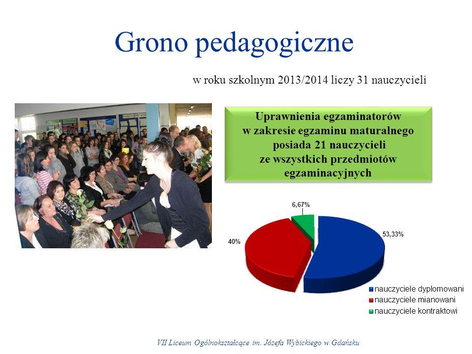Grono pedagogiczne w roku szkolnym 2013/2014 liczy 31 nauczycieli