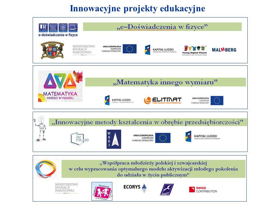Innowacyjne projekty edukacyjne