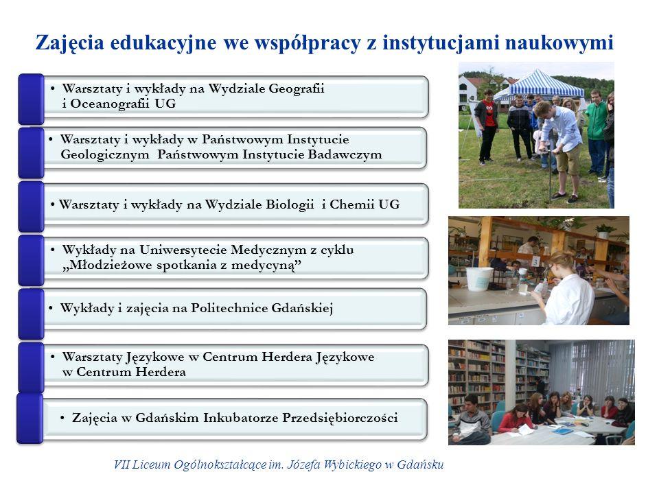 Zajęcia edukacyjne we współpracy z instytucjami naukowymi