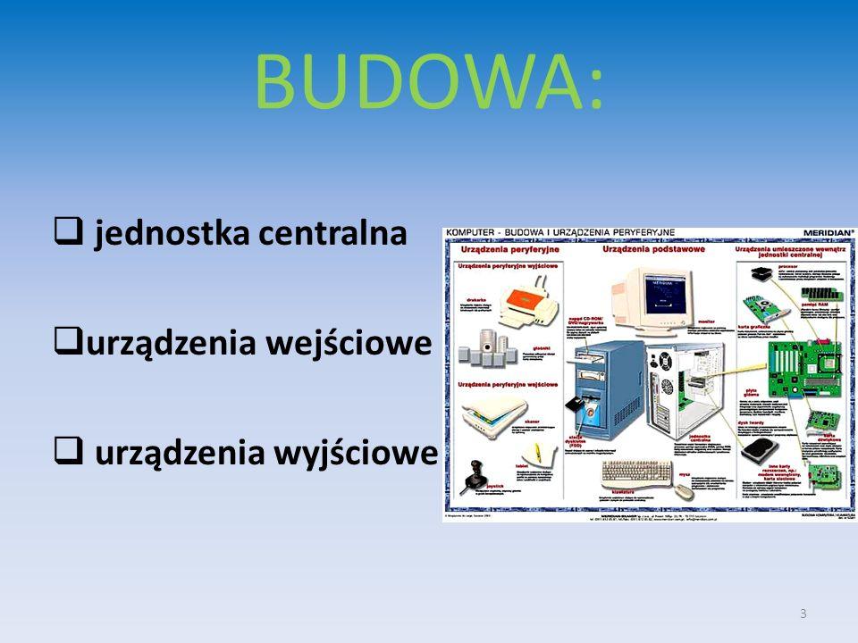 BUDOWA: jednostka centralna urządzenia wejściowe urządzenia wyjściowe