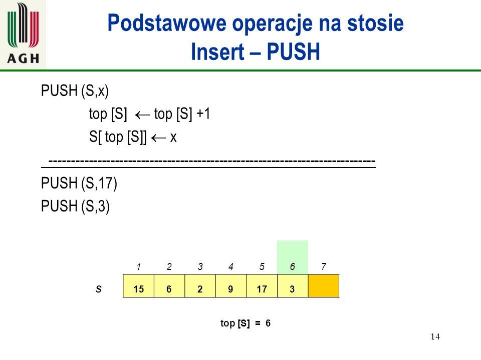Podstawowe operacje na stosie Insert – PUSH