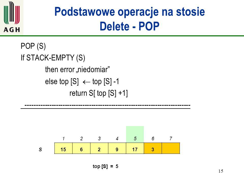 Podstawowe operacje na stosie Delete - POP