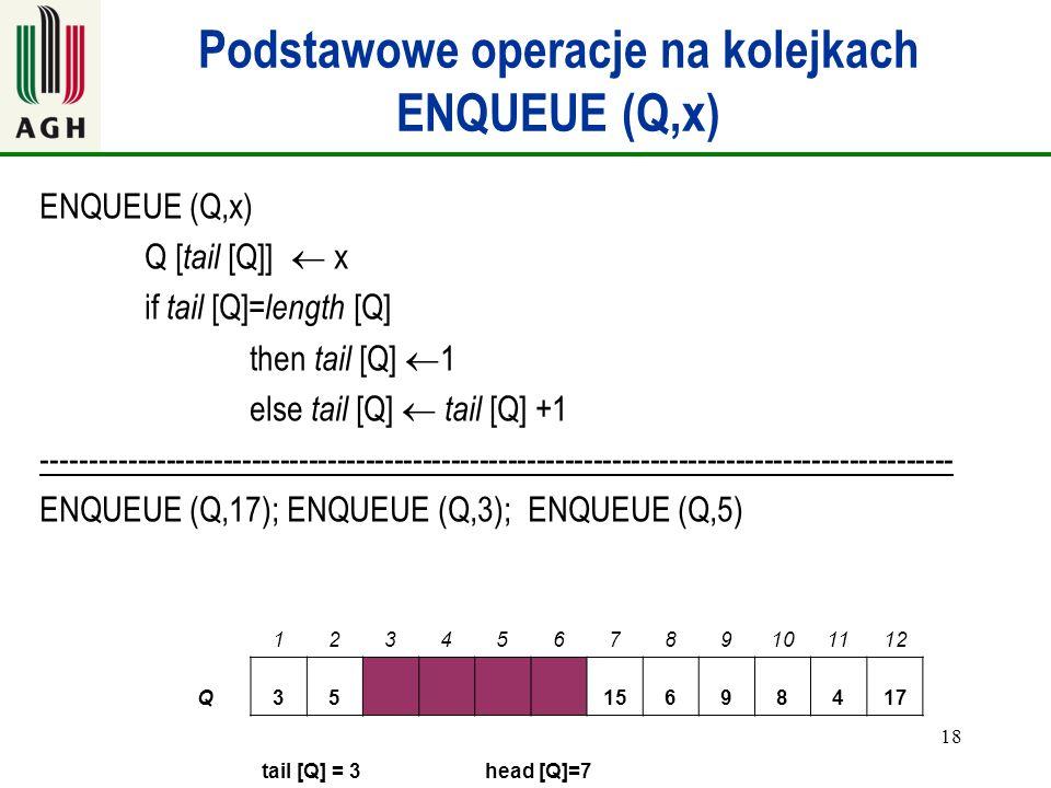 Podstawowe operacje na kolejkach ENQUEUE (Q,x)