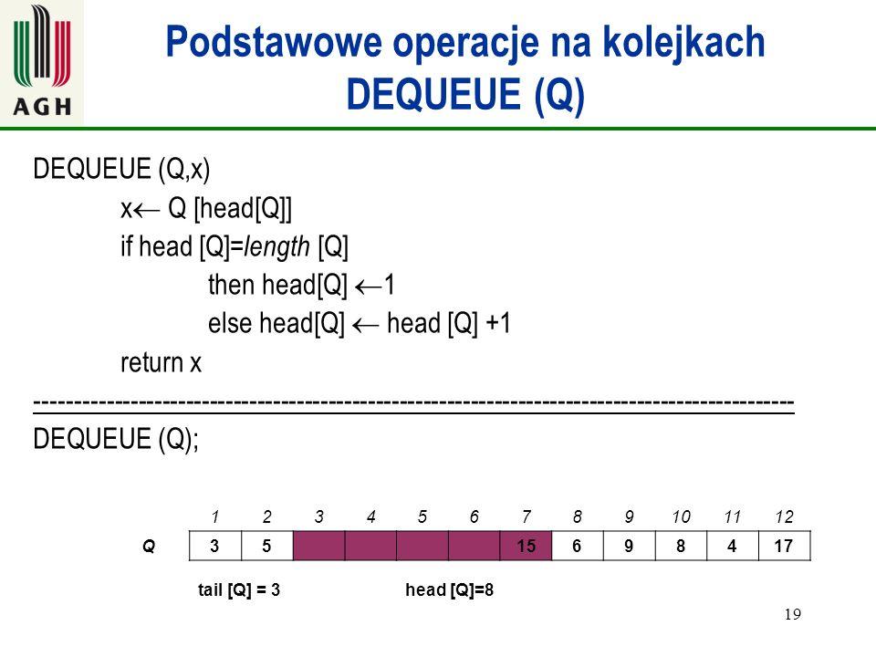 Podstawowe operacje na kolejkach DEQUEUE (Q)