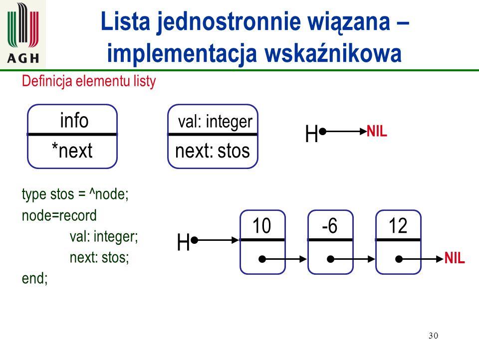 Lista jednostronnie wiązana – implementacja wskaźnikowa