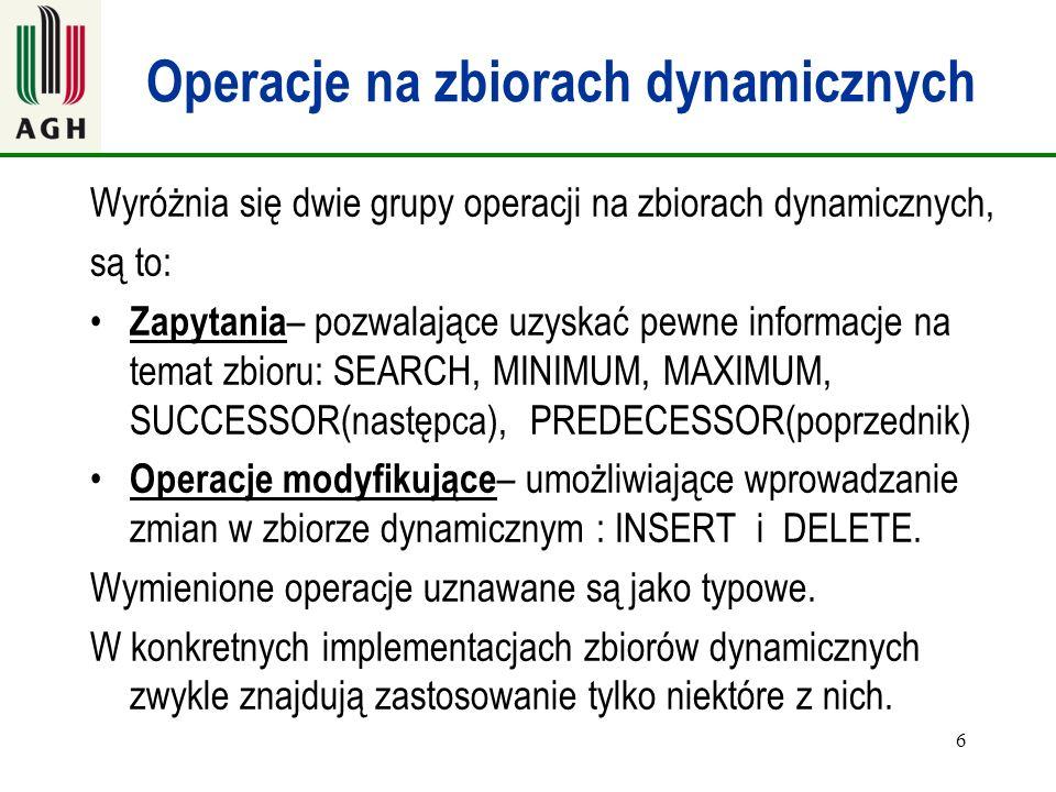 Operacje na zbiorach dynamicznych