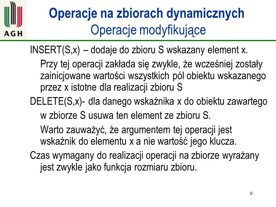 Operacje na zbiorach dynamicznych Operacje modyfikujące