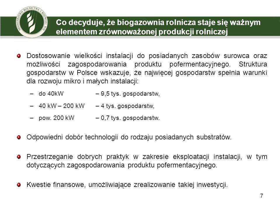 Co decyduje, że biogazownia rolnicza staje się ważnym elementem zrównoważonej produkcji rolniczej