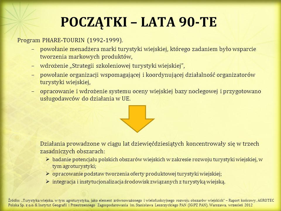 POCZĄTKI – LATA 90-TE Program PHARE-TOURIN (1992-1999).