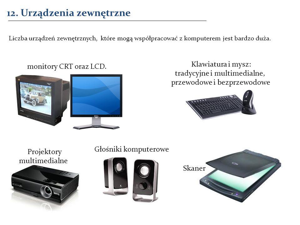 12. Urządzenia zewnętrzne