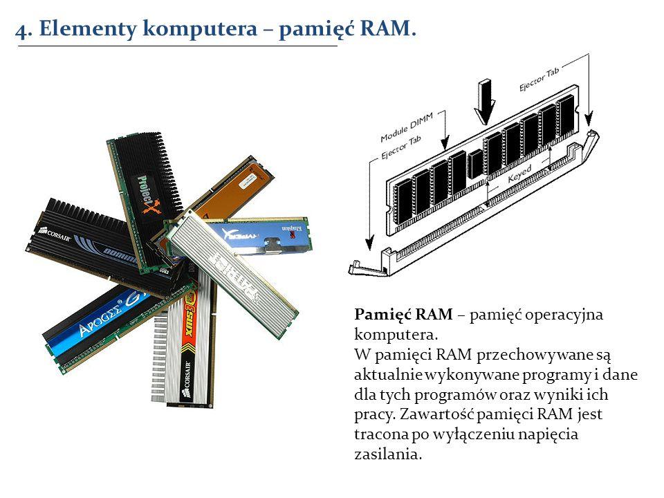4. Elementy komputera – pamięć RAM.