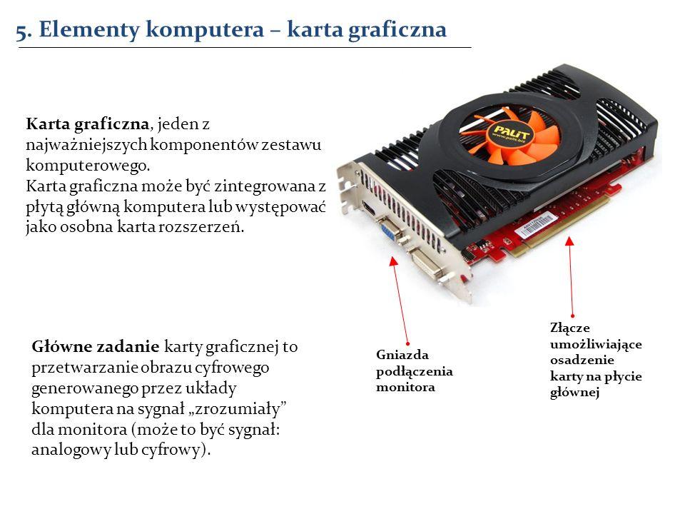 5. Elementy komputera – karta graficzna