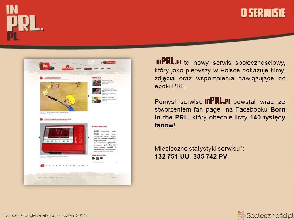 Miesięczne statystyki serwisu*: 132 751 UU, 885 742 PV
