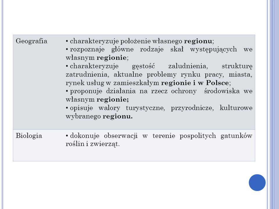 Geografia charakteryzuje położenie własnego regionu; rozpoznaje główne rodzaje skał występujących we własnym regionie;