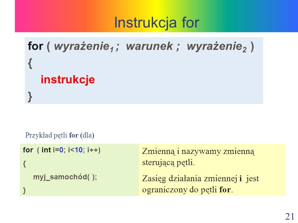 Instrukcja for for ( wyrażenie1 ; warunek ; wyrażenie2 ) { instrukcje