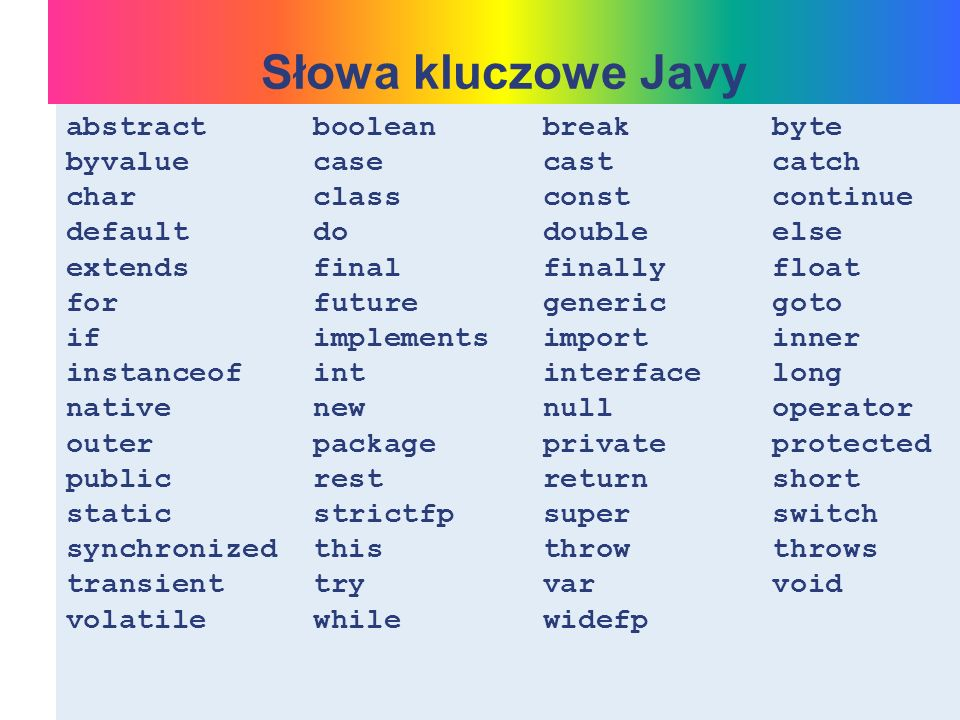 Słowa kluczowe Javy abstract boolean break byte
