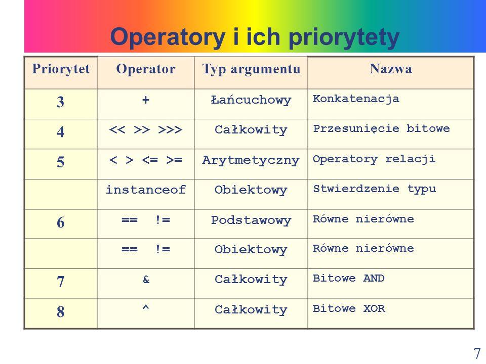 Operatory i ich priorytety << >> >>>