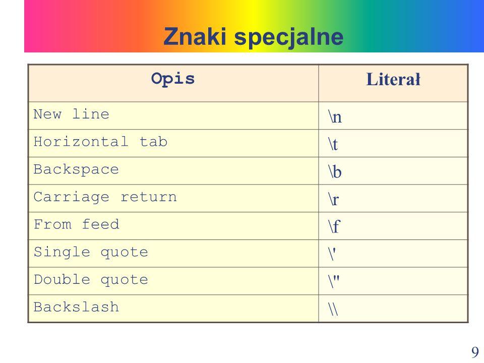 Znaki specjalne Opis Literał \n \t \b \r \f \ \ \\ New line