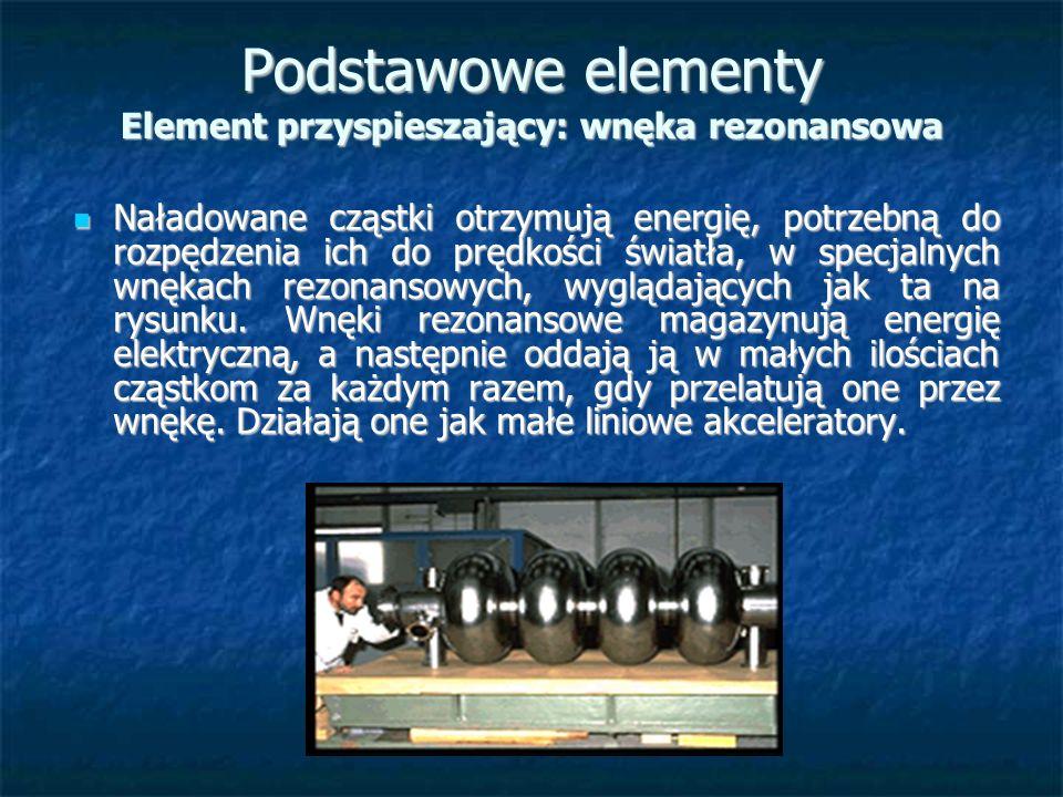 Podstawowe elementy Element przyspieszający: wnęka rezonansowa