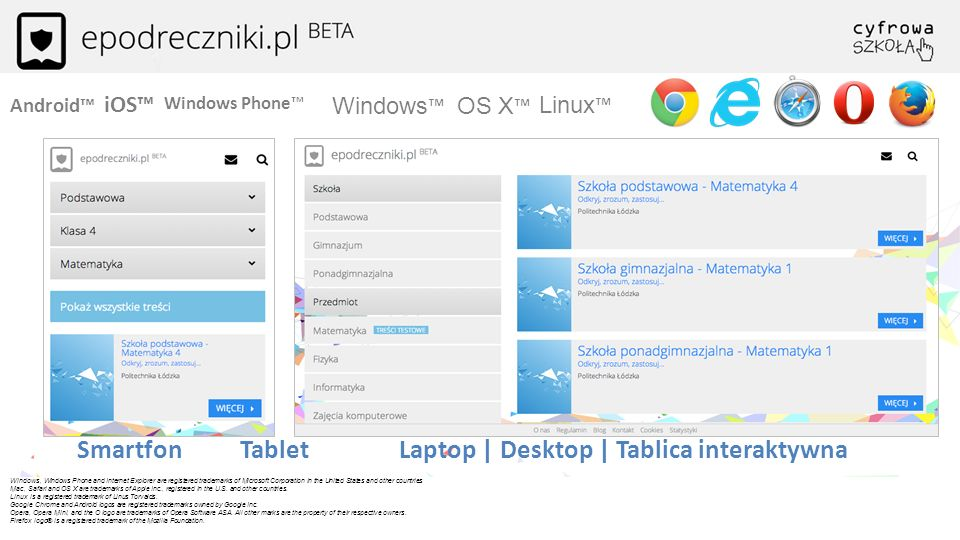 Laptop | Desktop | Tablica interaktywna