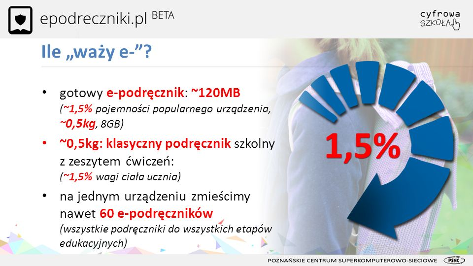 """Ile """"waży e- gotowy e-podręcznik: ~120MB (~1,5% pojemności popularnego urządzenia, ~0,5kg, 8GB)"""