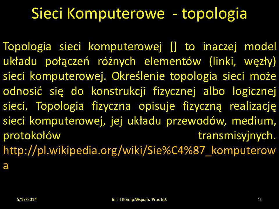 Sieci Komputerowe - topologia