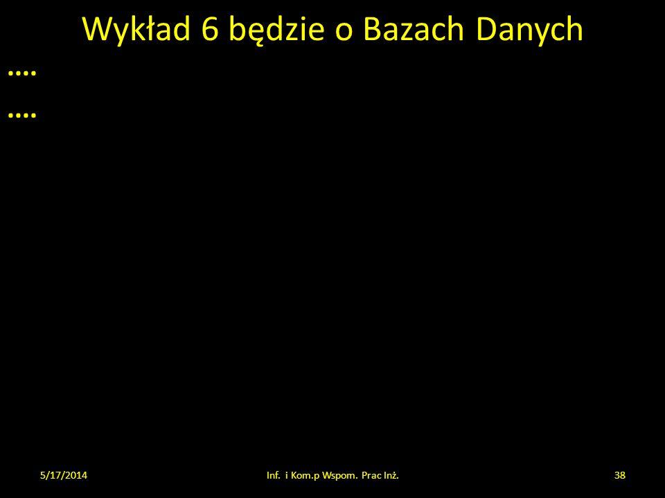 Wykład 6 będzie o Bazach Danych