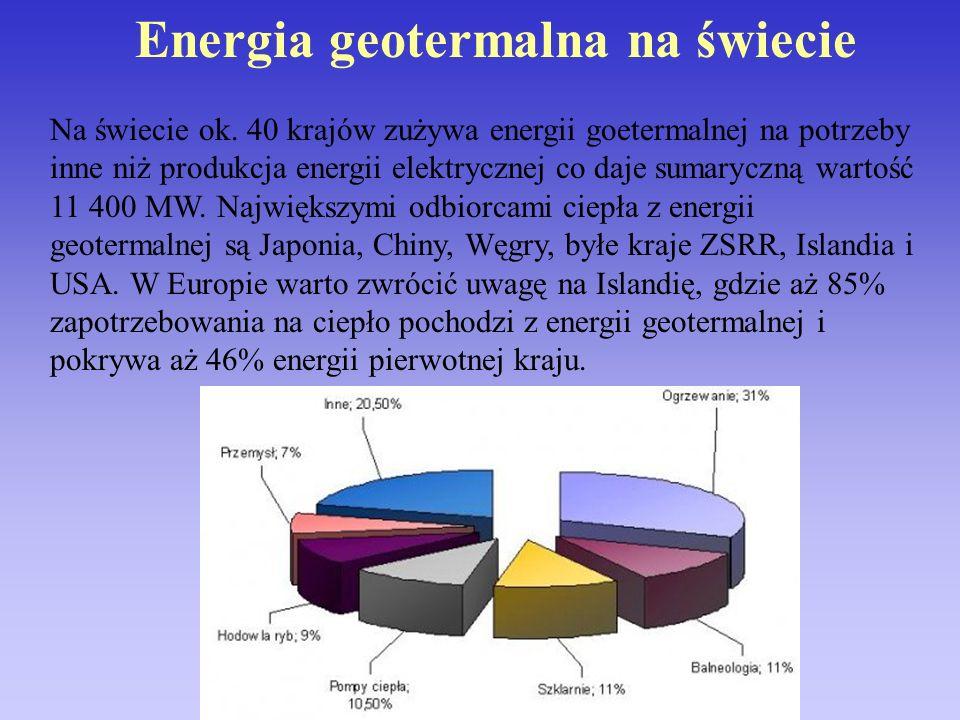 Energia geotermalna na świecie