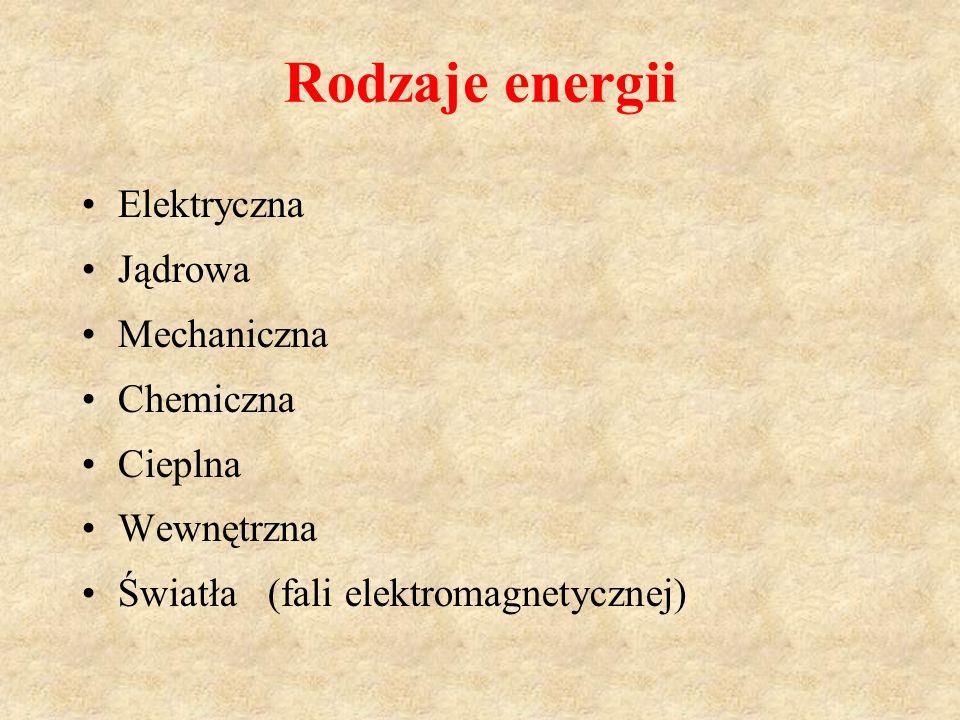 Rodzaje energii Elektryczna Jądrowa Mechaniczna Chemiczna Cieplna