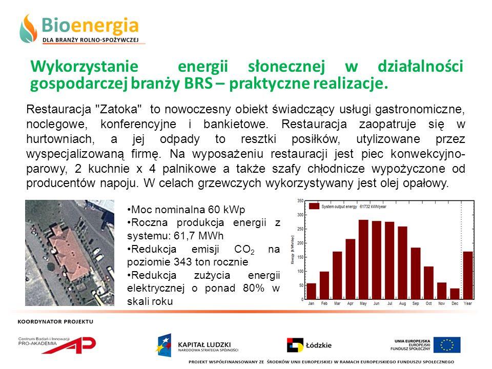 Wykorzystanie energii słonecznej w działalności gospodarczej branży BRS – praktyczne realizacje.