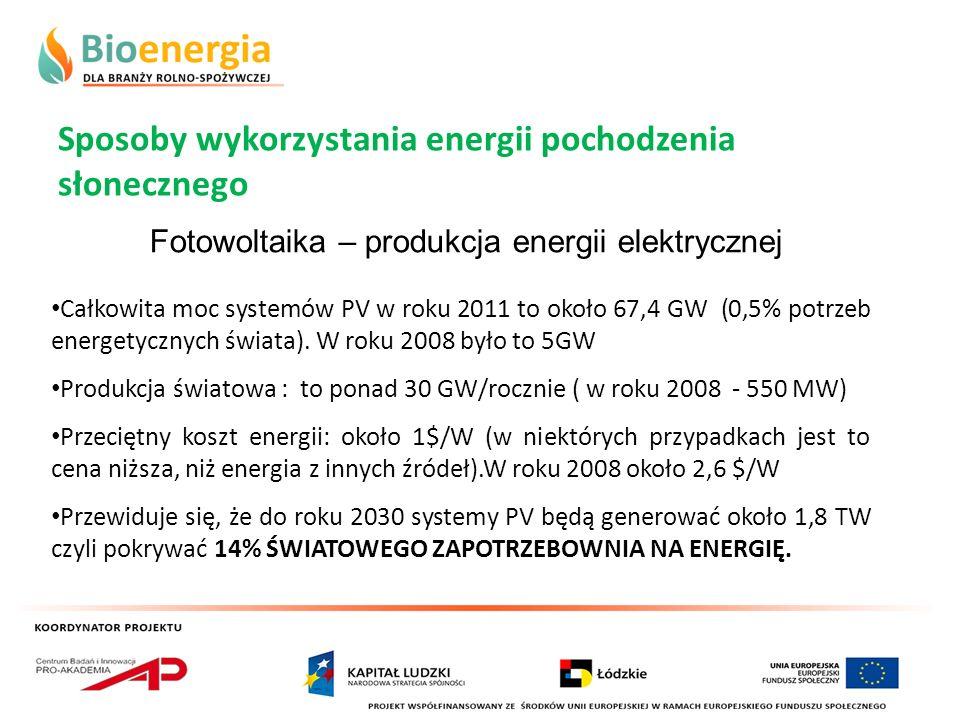 Sposoby wykorzystania energii pochodzenia słonecznego
