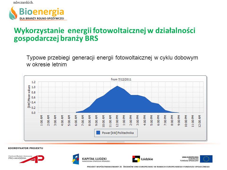 mleczarskich. Wykorzystanie energii fotowoltaicznej w działalności gospodarczej branży BRS.