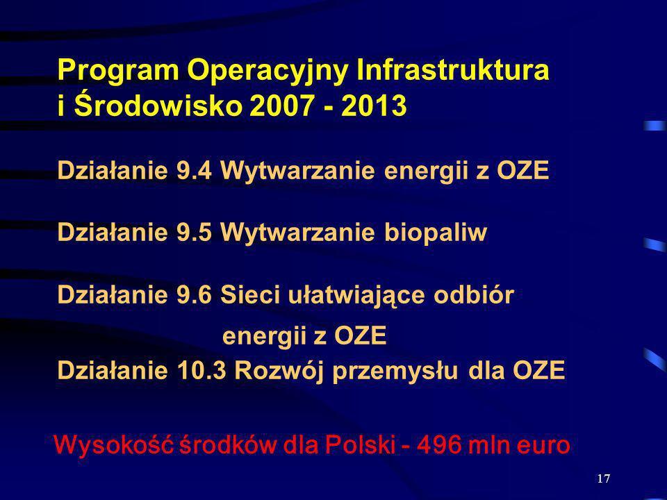 Program Operacyjny Infrastruktura i Środowisko 2007 - 2013 Działanie 9