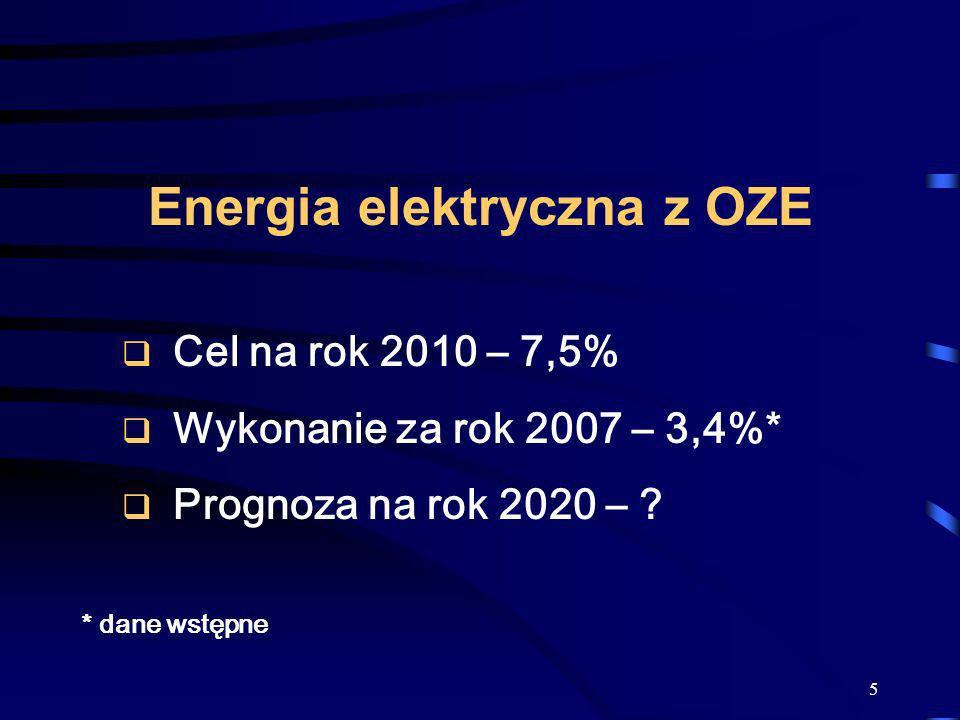 Energia elektryczna z OZE